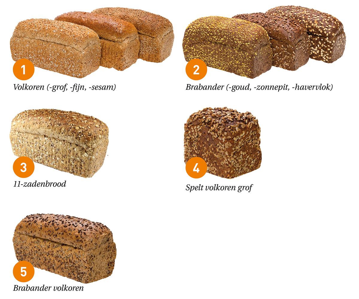 brood-zoeetje